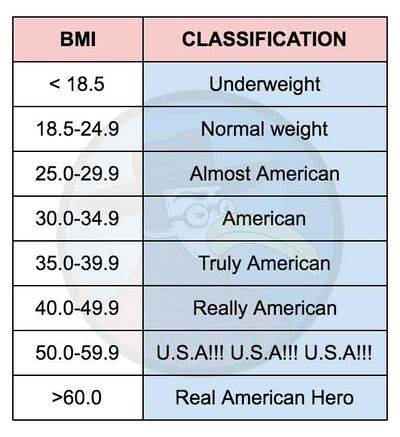 New WHO BMI Classification System.jpg