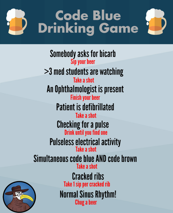 Code Blue Drinking Game.png
